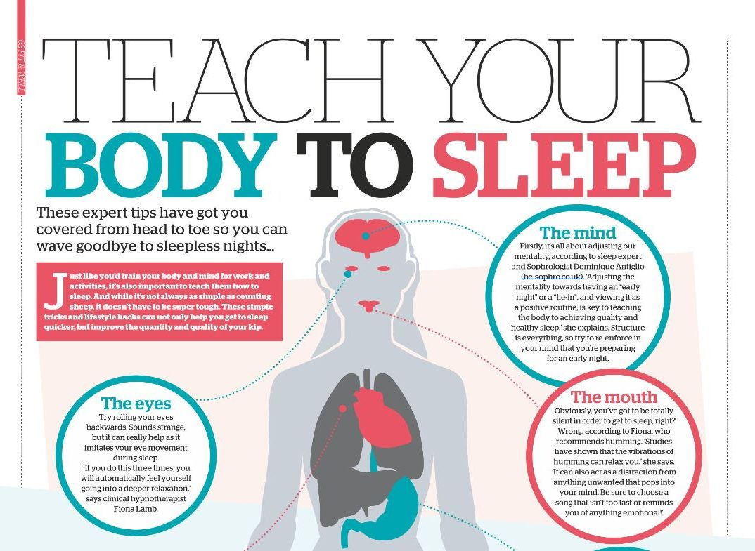 Sophrology and sleep